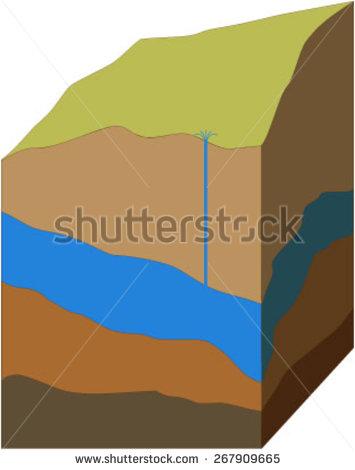 Clipart Ground Water.
