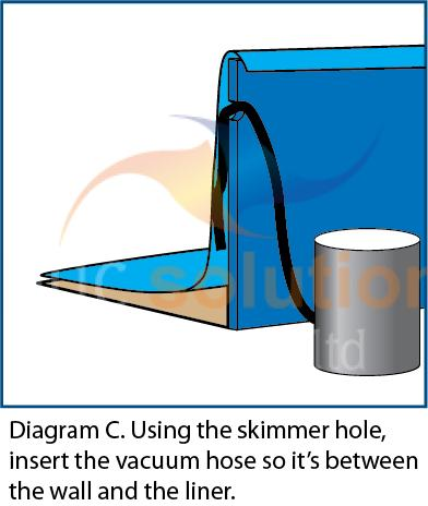Above Ground Pool Liner Installation Guide.