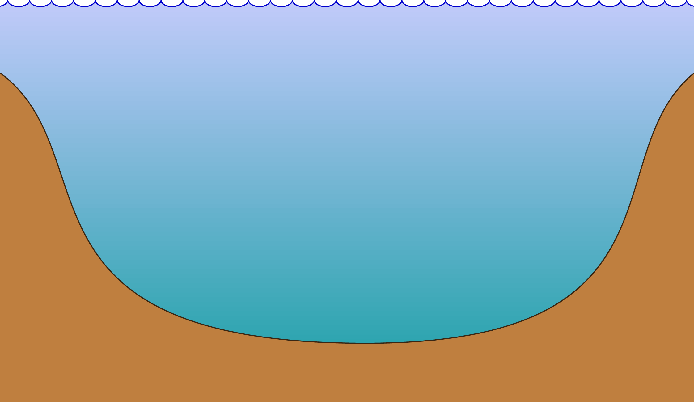 Groundwater Clipart