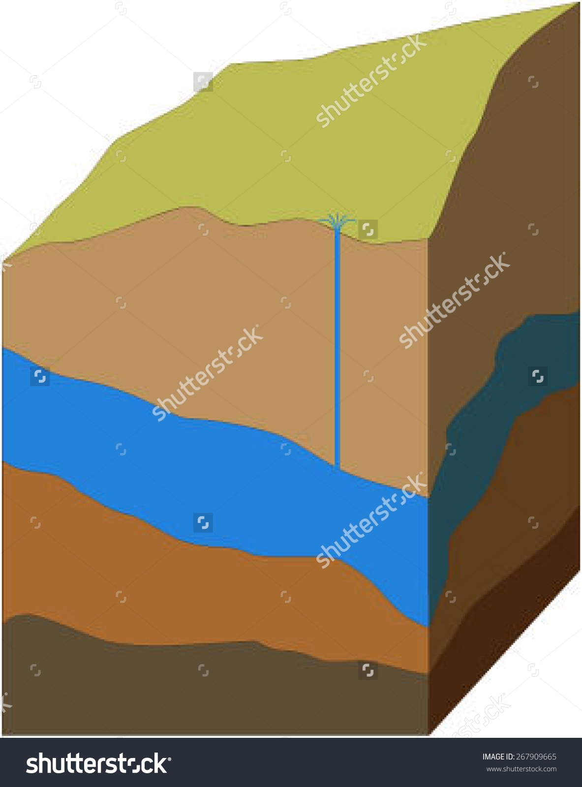 Block Diagram Geological Section Groundwater Stock Vector.
