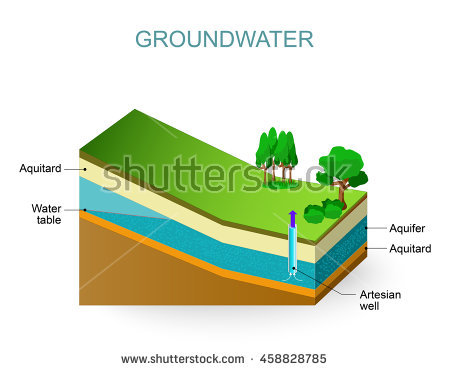 Groundwater Stock Images, Royalty.