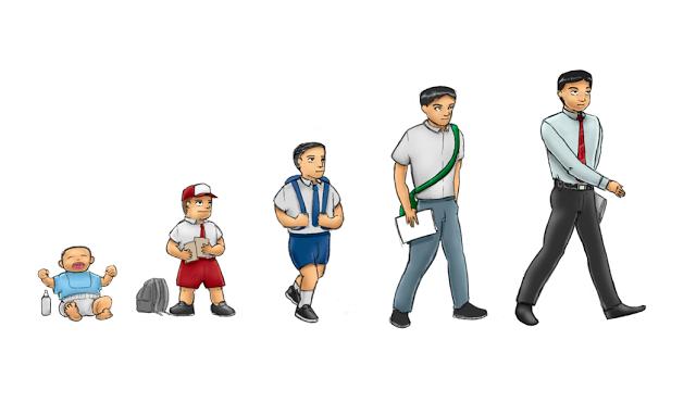 Growing Up Clip Art.