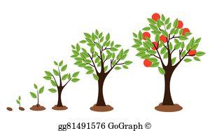 Growth Clip Art.