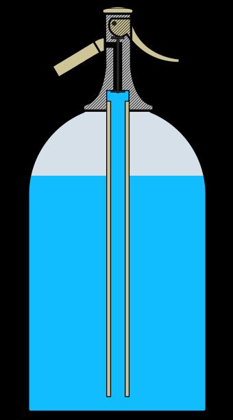 Siphonflasche.