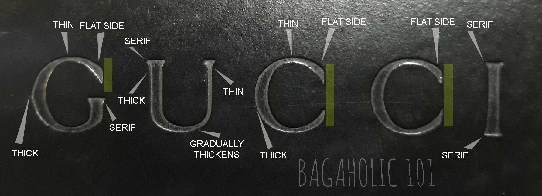 Anatomy of a Gucci logo font.