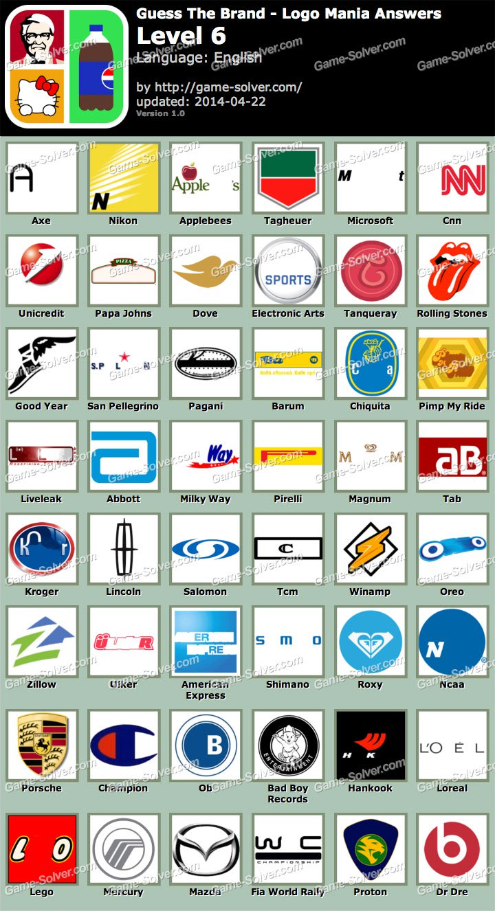Guess the brand sports Logos.