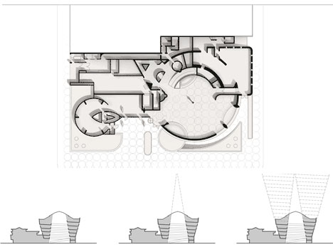 Spiral Out of Control: Guggenheim Museum Extension Idea.