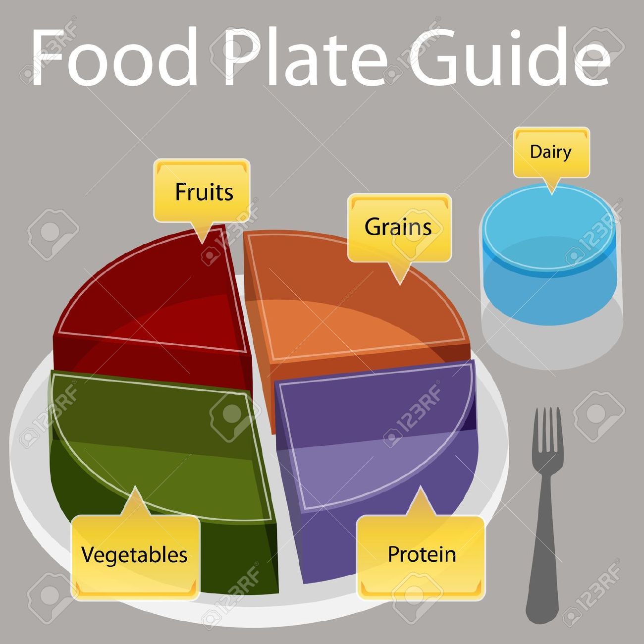 An Image Of A Food Plate Guide. Royalty Free Cliparts, Vectors.