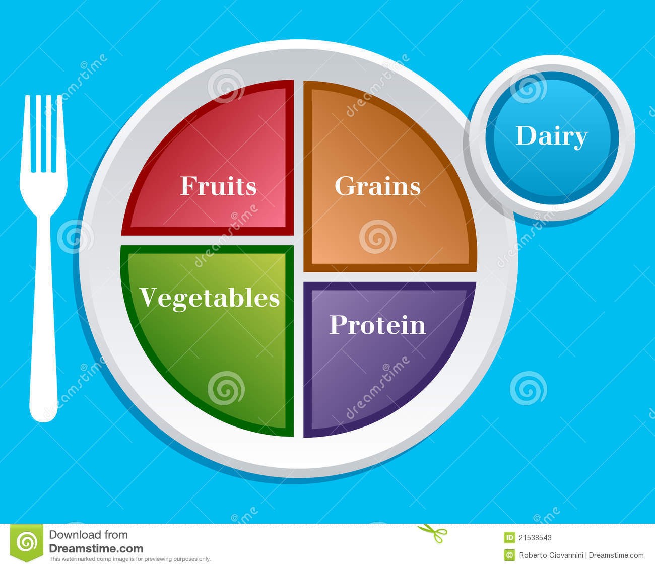 My Plate Diet Nutrition Guide Stock Photos.