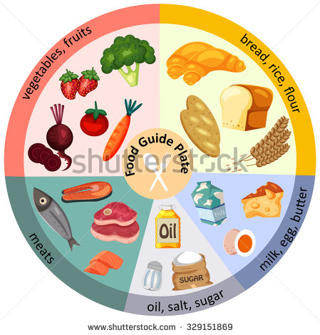 "nutrition Guide"" Stock Photos, Royalty."