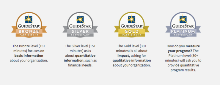 How To Update Your Nonprofit\'s Guidestar Profile.