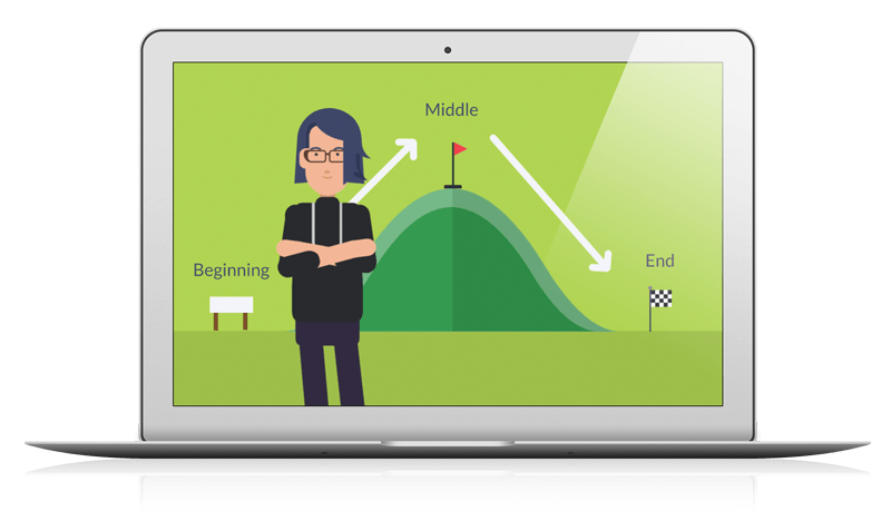 Vyond: Online Animation Creator Software for Businesses.