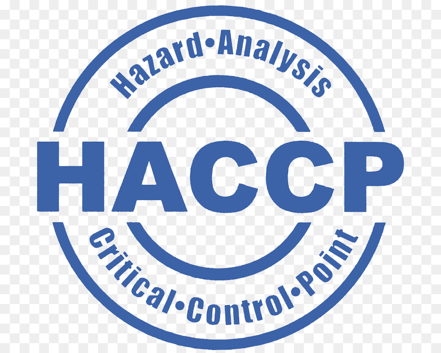 Hazard Analysis And Critical Control Points Text png download.