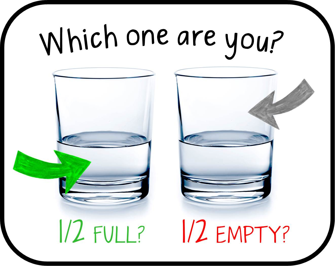 Is Your Glass Half Empty or Half Full & Who Are You Spending Time.