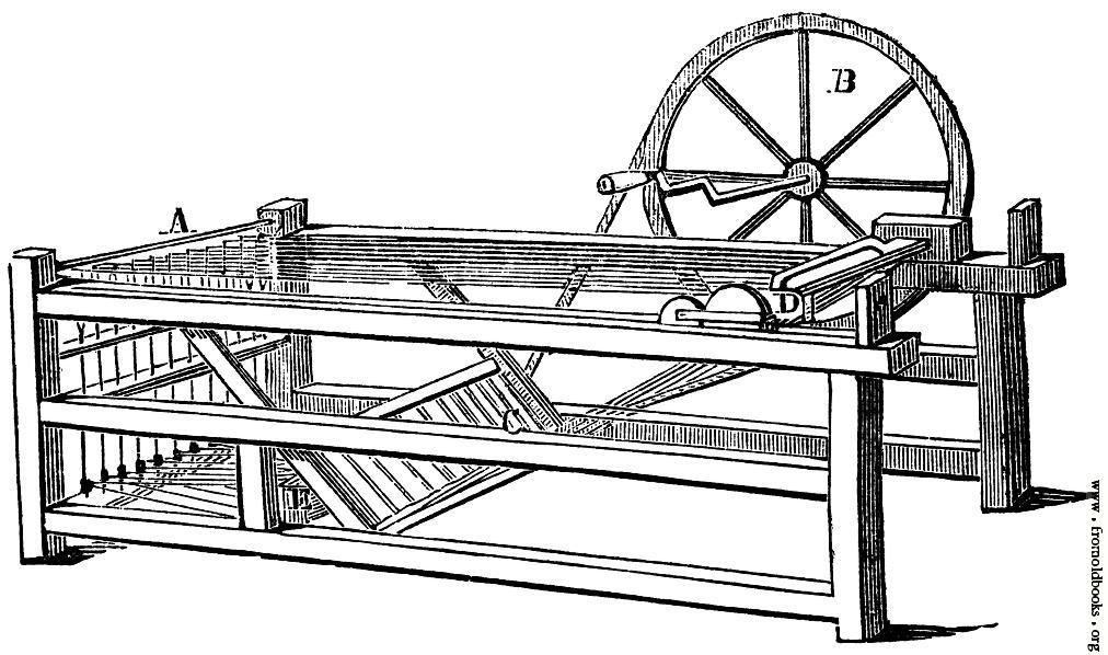 Loom Clipart.