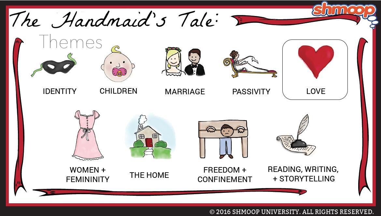 The Handmaid\'s Tale Themes.