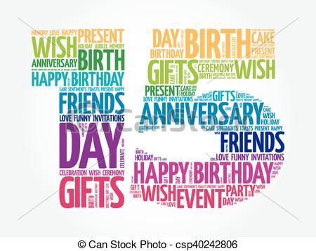 Happy 15th birthday word cloud.