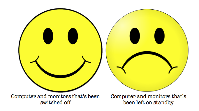 Free Smiley Face And Sad Face, Download Free Clip Art, Free Clip Art.