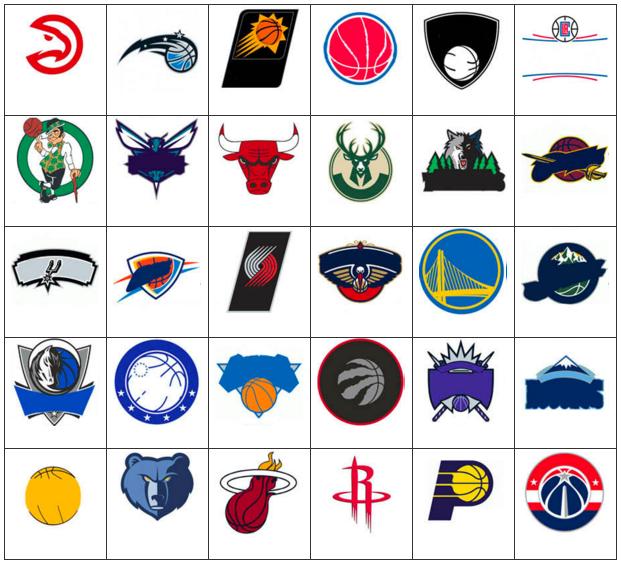 Pick the NBA Logos (Picture Click) Quiz.