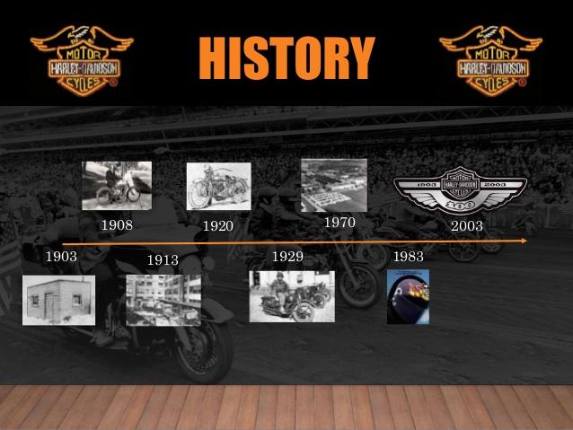 Brand identity _ Harley Davidson.