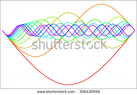 Harmonic Wave Stock Photos, Royalty.