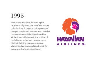 Hawaiian Airlines Unveils New Brand and Livery.