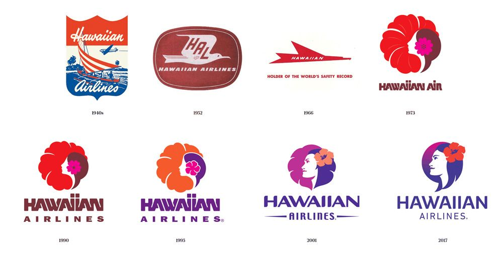 New Logo, Identity, and Livery for Hawaiian Airlines by.