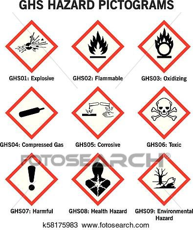 Ghs hazard pictograms Clipart.