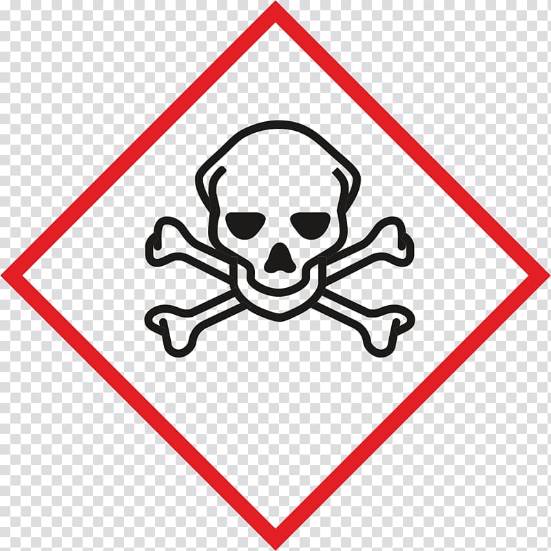 GHS hazard pictograms Skull and crossbones Human skull.