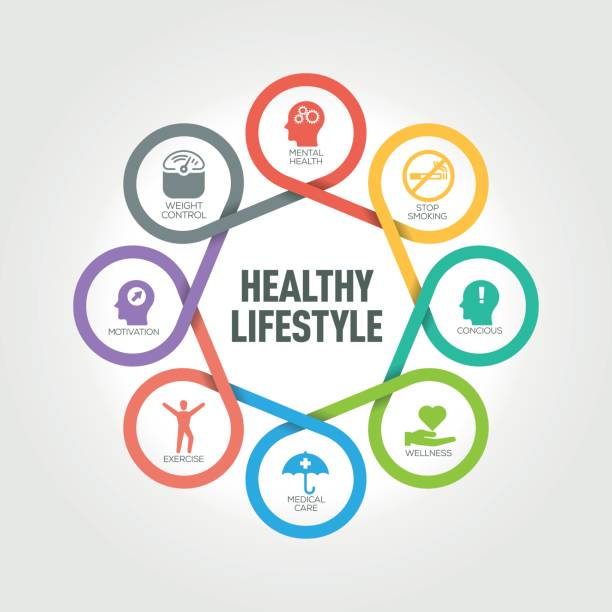 Health And Wellbeing Clipart.