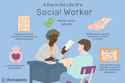 Social Worker Job Description: Salaries, Skills, & More.