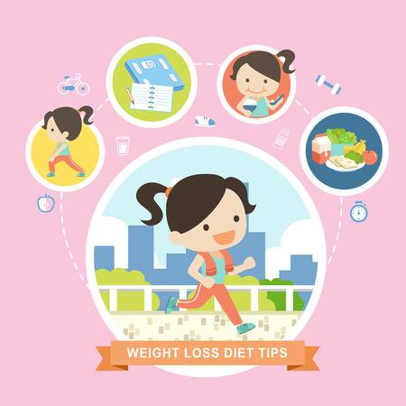 10,734 Health Promotion Stock Illustrations, Cliparts And Royalty.