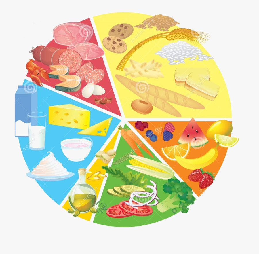 Healthy Eating Plate Clipart.
