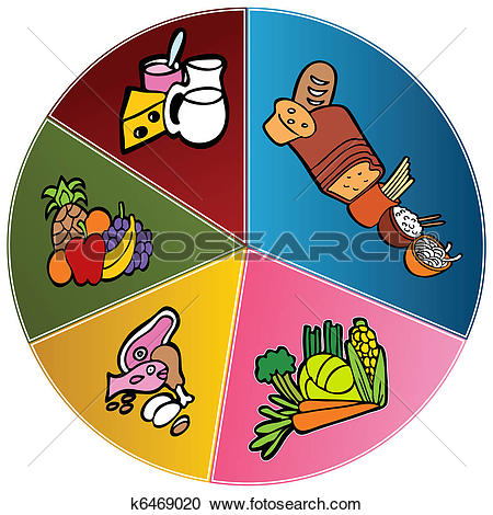 Clipart of Healthy Food Plate Chart k6469020.