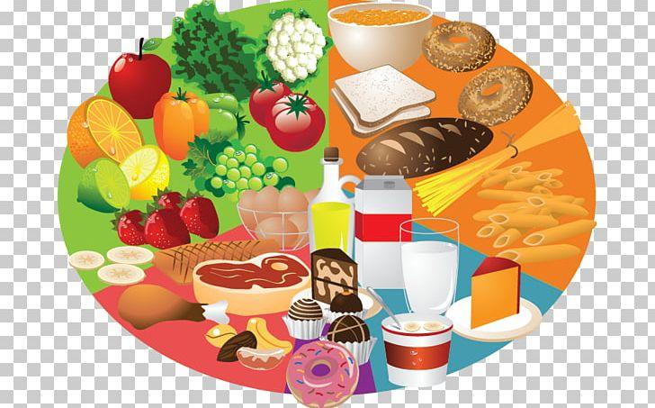 Food Group Healthy Diet PNG, Clipart, Clip Art, Cuisine, Diet Food.
