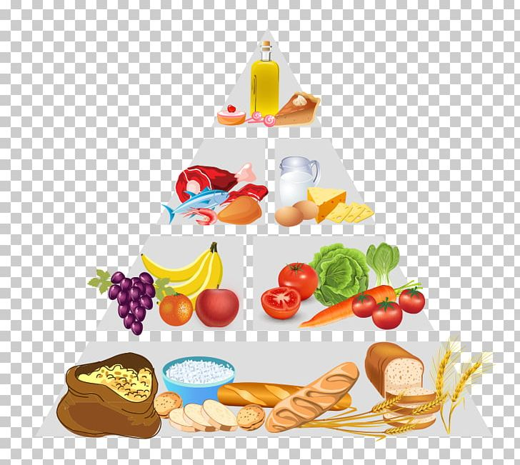 Healthy Diet Healthy Eating Pyramid Food Pyramid PNG, Clipart.