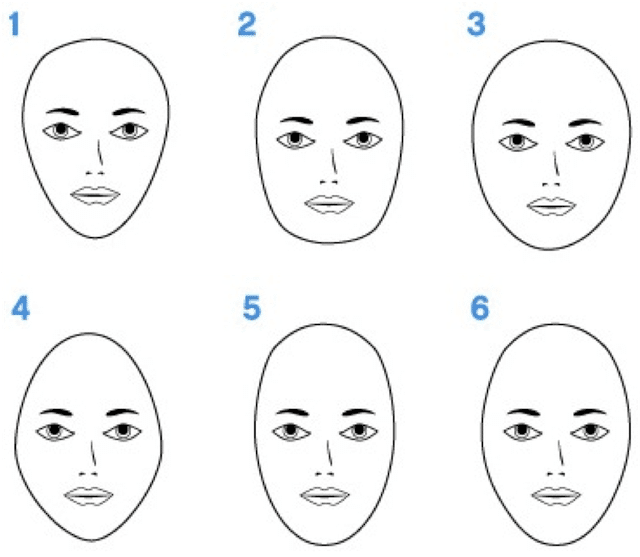 How to Measure to Determine Your Face Shape.