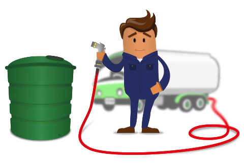 Heating Oil Buying Guide.