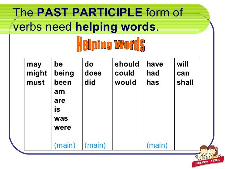 Irregular verbs practice (examples of helping verbs).