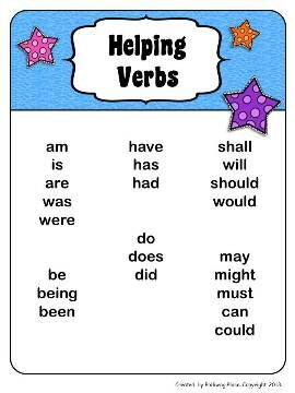 17 best images about Verbs: Helping (am is are) on Pinterest.