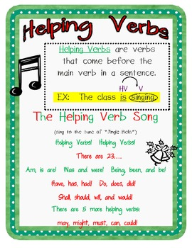 Helping Verbs Mini Lesson & Anchor Chart by The Brainy Zebra.