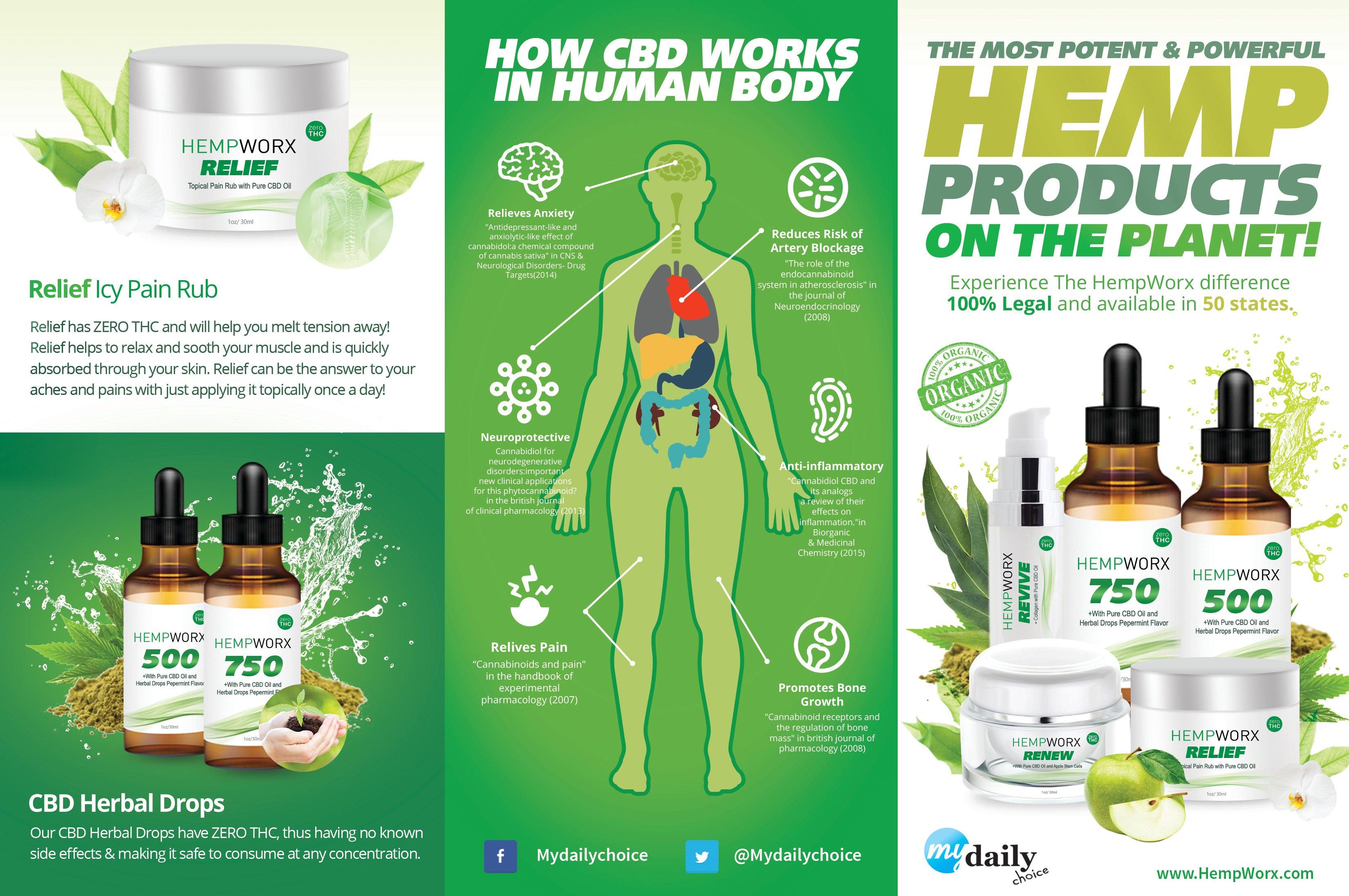 Hempworx THC Free Pure CBD Oil.