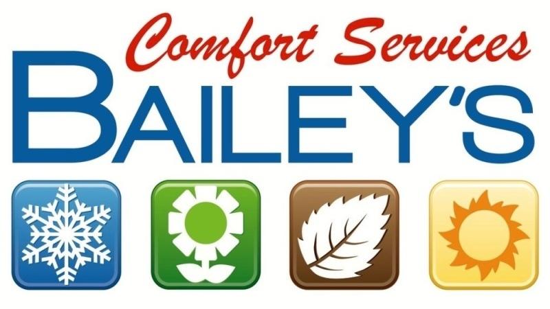 Air Conditioner Repair and Furnace Repair in Aiken SC.