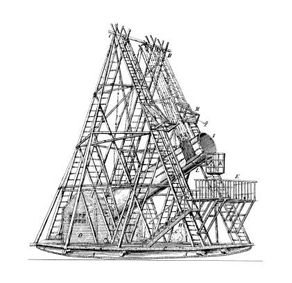 Antique Illustration Of Large Telescope Clip Art, Vector Images.