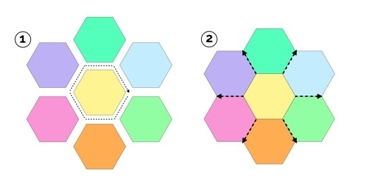 1000+ images about Hexagons on Pinterest.