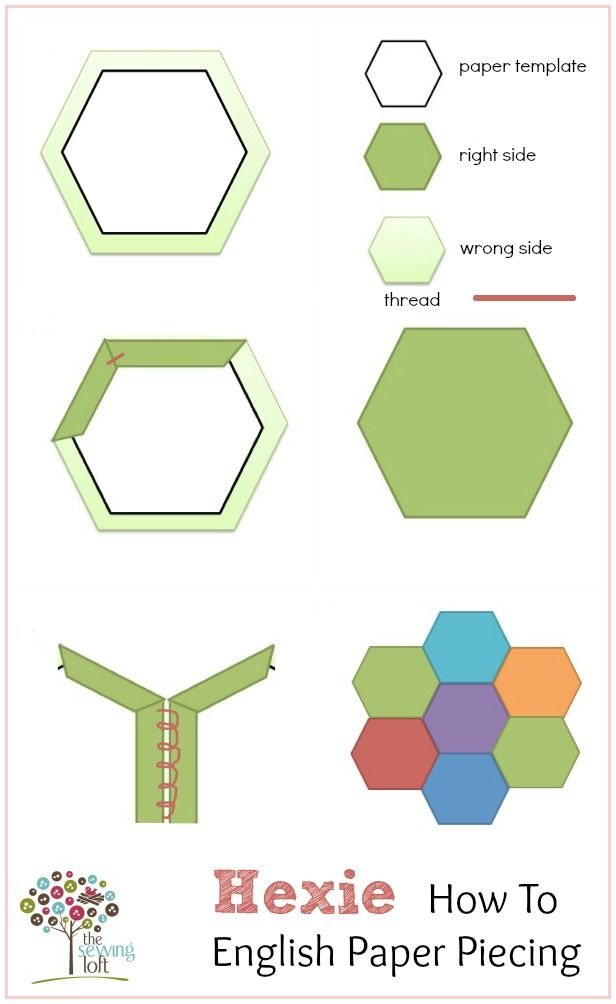 1000+ images about Craft: Quilting Hexies on Pinterest.
