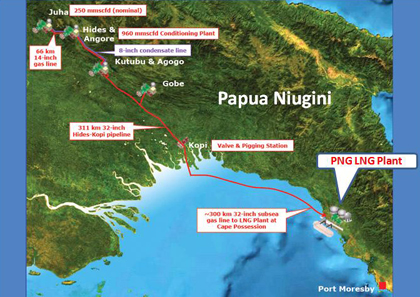 Pacific.scoop.co.nz » PNG: Angry landowners shut Hides gas plant.