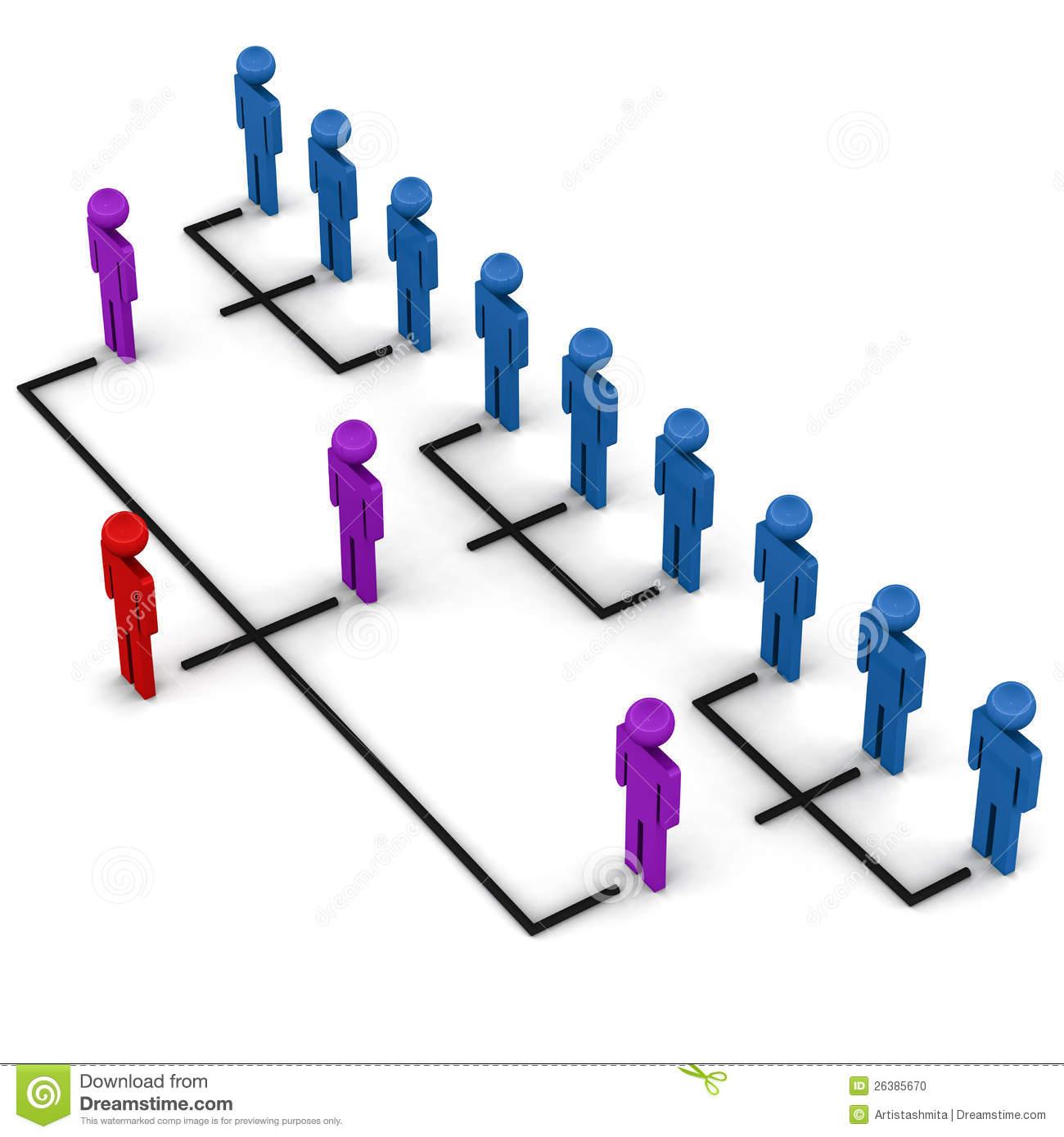 Organizational hierarchy clipart.