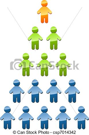Hierarchy Stock Illustration Images. 4,634 Hierarchy illustrations.