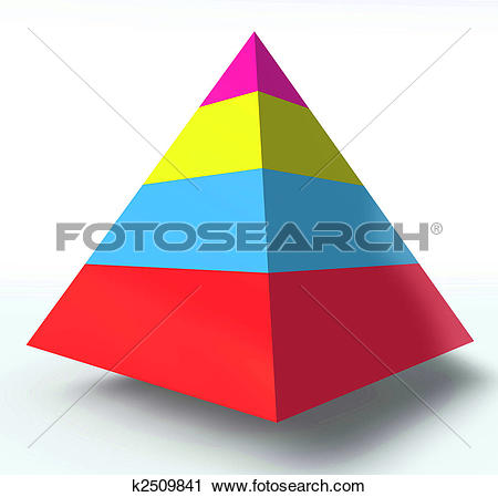 Clipart of Layered hierarchy pyramid k2509841.
